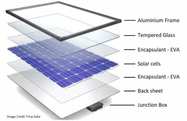 recycling solar panel parts
